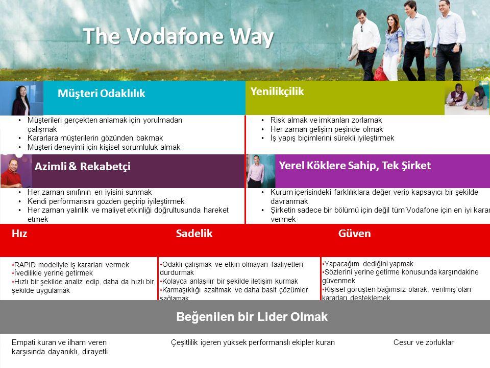 4 Empati kuran ve ilham veren Çeşitlilik içeren yüksek performanslı ekipler kuran Cesur ve zorluklar karşısında dayanıklı, dirayetli The Vodafone Way Müşterileri gerçekten anlamak için yorulmadan çalışmak Kararlara müşterilerin gözünden bakmak Müşteri deneyimi için kişisel sorumluluk almak Risk almak ve imkanları zorlamak Her zaman gelişim peşinde olmak İş yapış biçimlerini sürekli iyileştirmek Her zaman sınıfının en iyisini sunmak Kendi performansını gözden geçirip iyileştirmek Her zaman yalınlık ve maliyet etkinliği doğrultusunda hareket etmek Kurum içerisindeki farklılıklara değer verip kapsayıcı bir şekilde davranmak Şirketin sadece bir bölümü için değil tüm Vodafone için en iyi kararı vermek En iyi uygulamaları paylaşmak ve kullanmak RAPID modeliyle iş kararları vermek İvedilikle yerine getirmek Hızlı bir şekilde analiz edip, daha da hızlı bir şekilde uygulamak Odaklı çalışmak ve etkin olmayan faaliyetleri durdurmak Kolayca anlaşılır bir şekilde iletişim kurmak Karmaşıklığı azaltmak ve daha basit çözümler sağlamak Yapacağım dediğini yapmak Sözlerini yerine getirme konusunda karşındakine güvenmek Kişisel görüşten bağımsız olarak, verilmiş olan kararları desteklemek Müşteri Odaklılık Yenilikçilik Azimli & Rekabetçi Yerel Köklere Sahip, Tek Şirket HızSadelikGüven Beğenilen bir Lider Olmak
