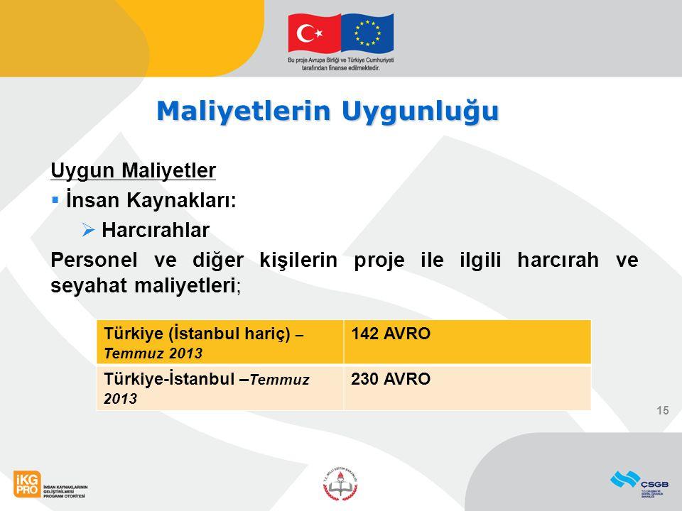 Uygun Maliyetler  İnsan Kaynakları:  Harcırahlar Personel ve diğer kişilerin proje ile ilgili harcırah ve seyahat maliyetleri; 15 Türkiye (İstanbul