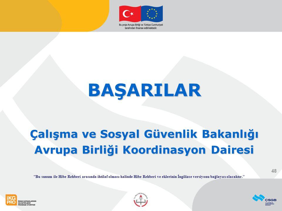 BAŞARILAR Çalışma ve Sosyal Güvenlik Bakanlığı Avrupa Birliği Koordinasyon Dairesi 48