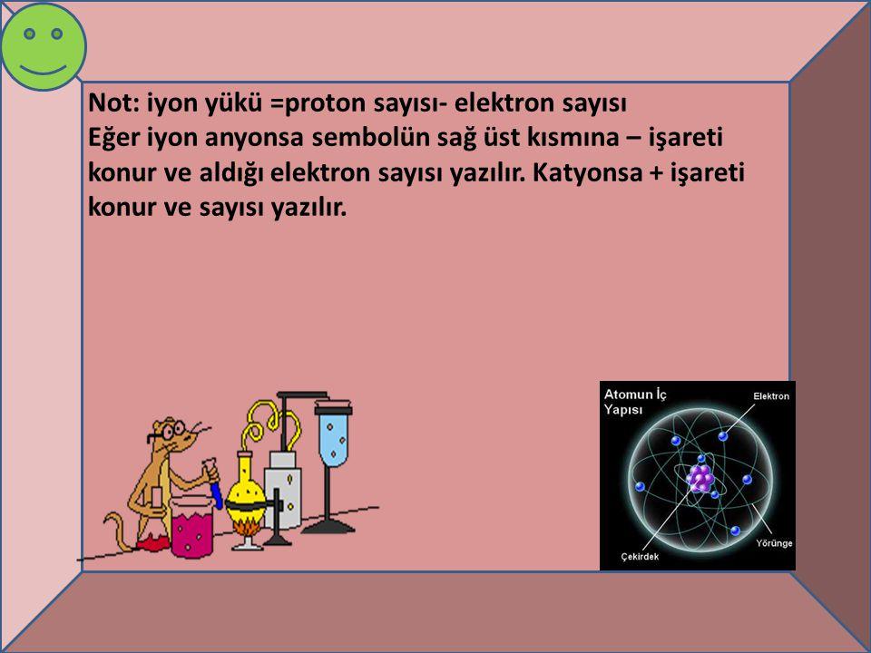 Not: iyon yükü =proton sayısı- elektron sayısı Eğer iyon anyonsa sembolün sağ üst kısmına – işareti konur ve aldığı elektron sayısı yazılır. Katyonsa
