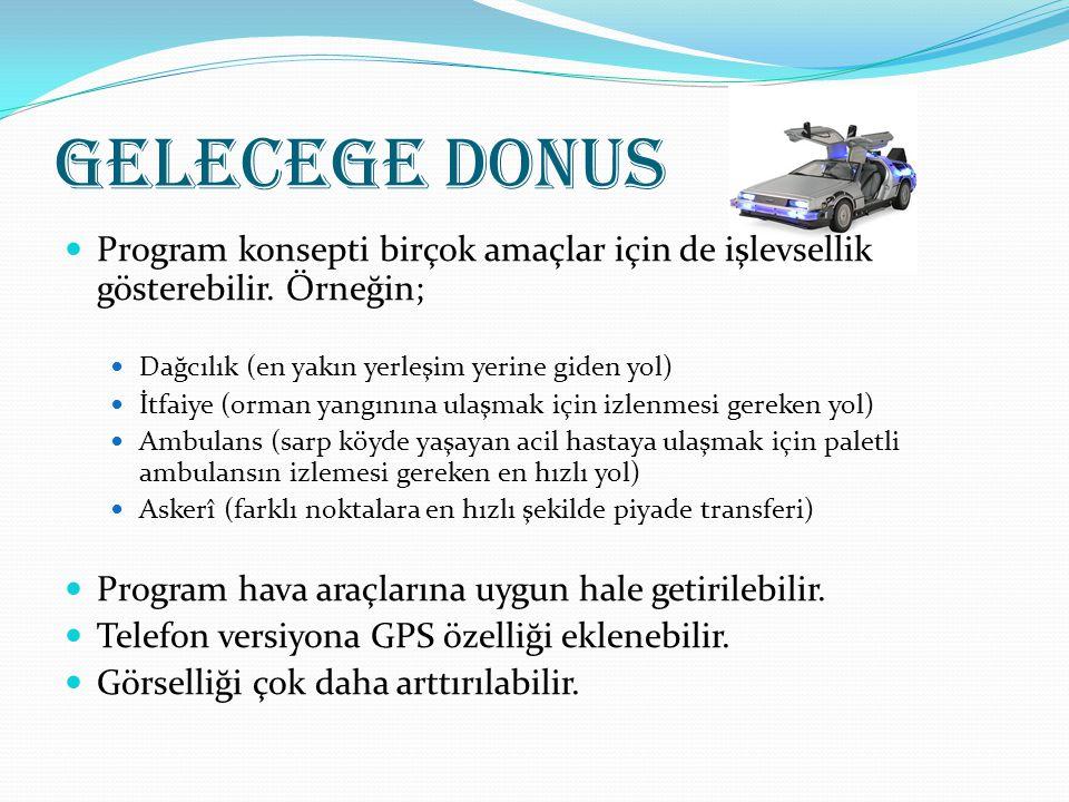 Gelecege donus Program konsepti birçok amaçlar için de işlevsellik gösterebilir.