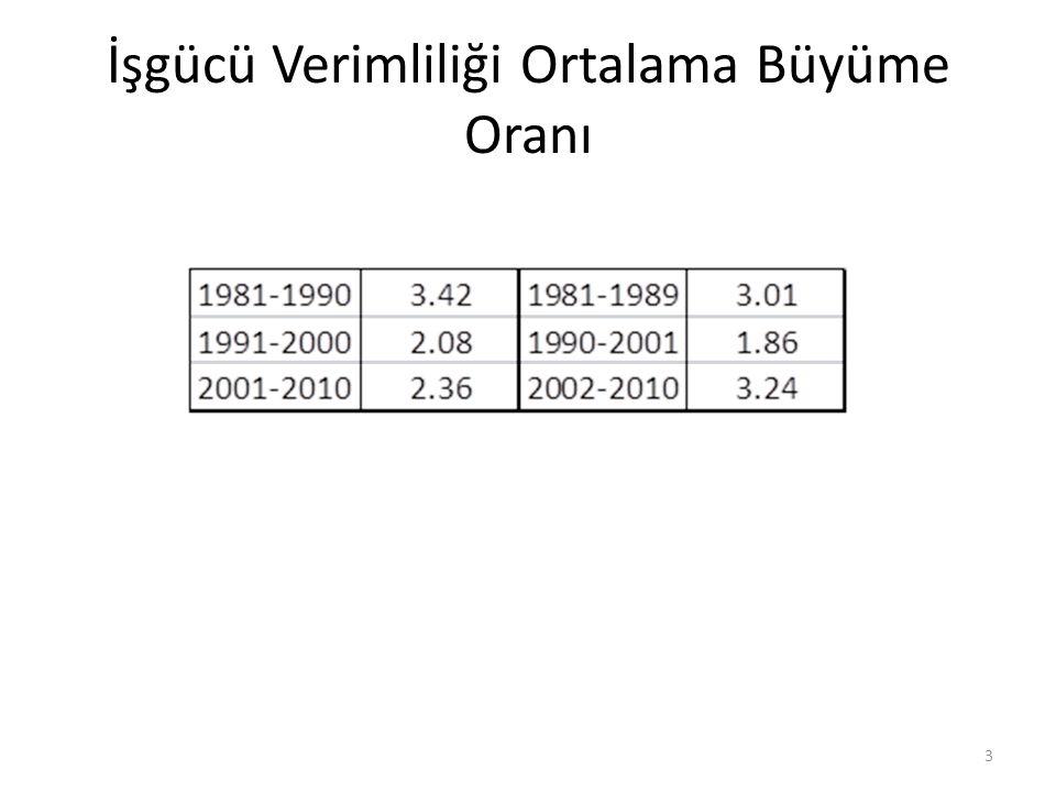 Örnek: Demir Çelik Sektörü Strateji Belgesi Dünya çelik üretimindeki büyümenin, 2010 yılına kıyasla, %15.7'den, %6.8'e gerilediği 2011 yılında, Türk çelik sektörü, 2 puanlık artışla, % 17 oranında büyümeyi başarmıştır.