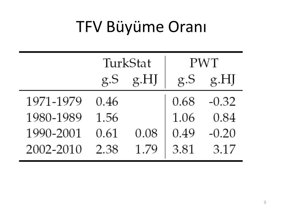 Eğitim ve Kayıtdışılık Beşeri sermaye ile kayıt dışılık arasında önemli bir ilişki vardır (Taymaz 2009).