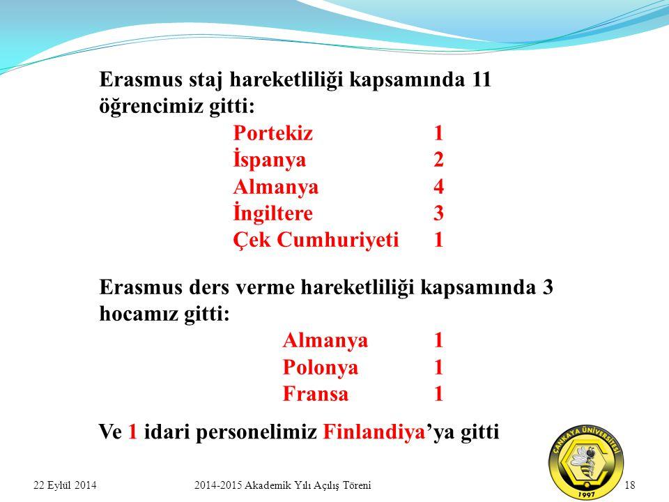 18 Erasmus staj hareketliliği kapsamında 11 öğrencimiz gitti: Portekiz1 İspanya2 Almanya4 İngiltere3 Çek Cumhuriyeti1 Erasmus ders verme hareketliliği kapsamında 3 hocamız gitti: Almanya1 Polonya1 Fransa1 22 Eylül 20142014-2015 Akademik Yılı Açılış Töreni Ve 1 idari personelimiz Finlandiya'ya gitti