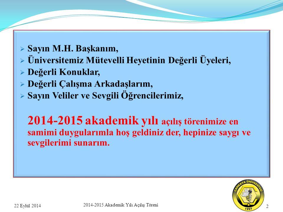 63 Mart 2007 de Çankaya Üniversitesi – OSTİM beraberliği ile başlayan Kümelenme Hayali 24 Eylül 20122012-2013 Akademik Yılı Açılış Töreni22 Eylül 20142014-2015 Akademik Yılı Açılış Töreni