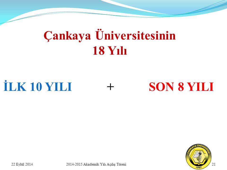 2122 Eylül 20142014-2015 Akademik Yılı Açılış Töreni İLK 10 YILI + SON 8 YILI Çankaya Üniversitesinin 18 Yılı