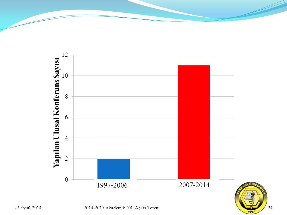 2422 Eylül 20142014-2015 Akademik Yılı Açılış Töreni 1997-2006 2007-2014