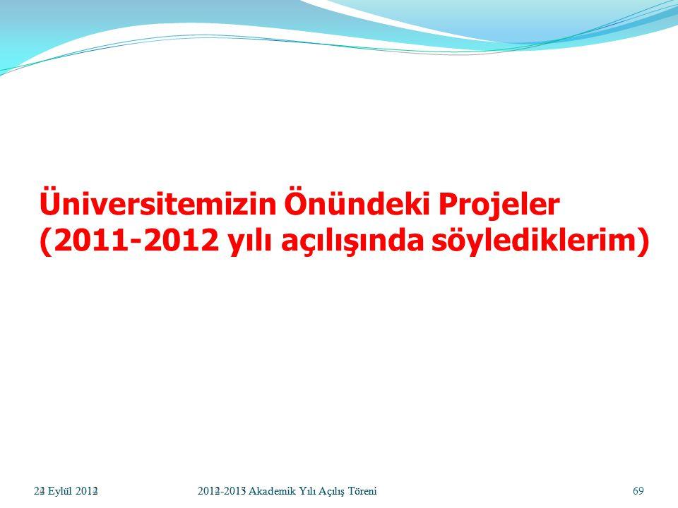69 Üniversitemizin Önündeki Projeler (2011-2012 yılı açılışında söylediklerim) 24 Eylül 20122012-2013 Akademik Yılı Açılış Töreni22 Eylül 20142014-2015 Akademik Yılı Açılış Töreni