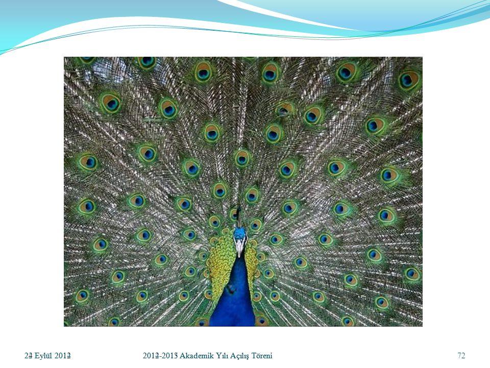 7224 Eylül 20122012-2013 Akademik Yılı Açılış Töreni22 Eylül 20142014-2015 Akademik Yılı Açılış Töreni