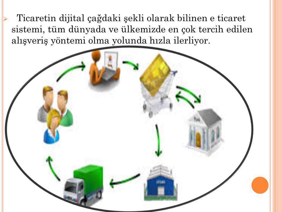  Ticaretin dijital çağdaki şekli olarak bilinen e ticaret sistemi, tüm dünyada ve ülkemizde en çok tercih edilen alışveriş yöntemi olma yolunda hızla