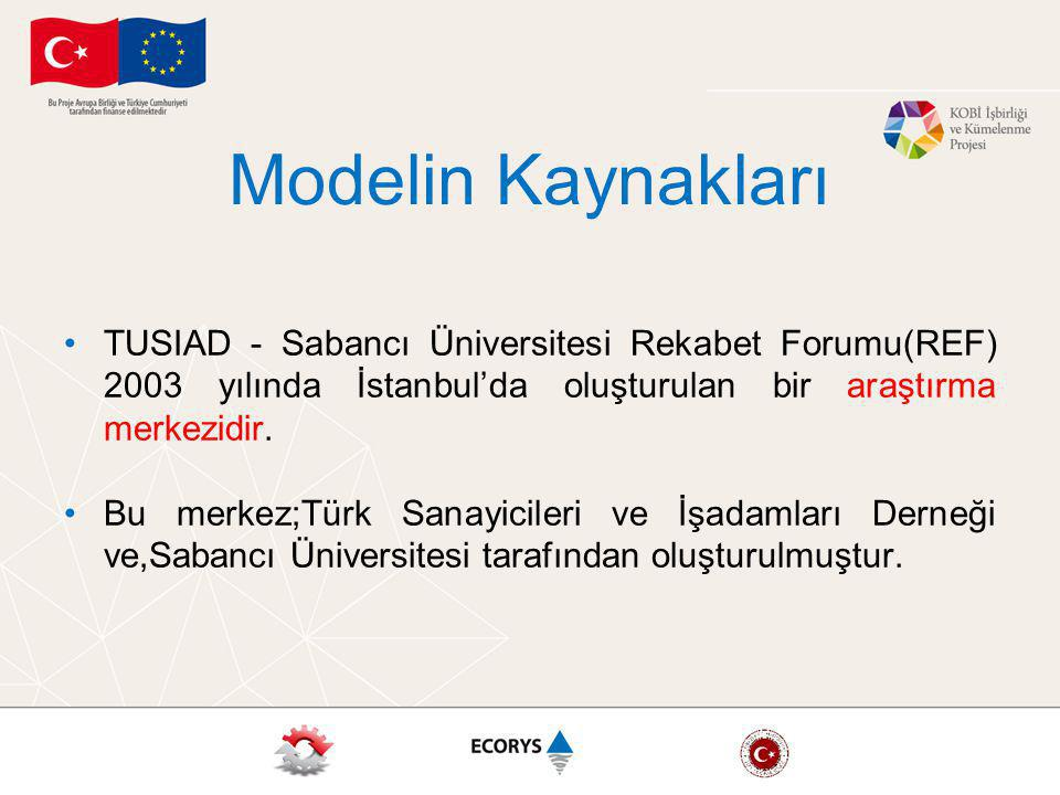 Modelin Kaynakları TUSIAD - Sabancı Üniversitesi Rekabet Forumu(REF) 2003 yılında İstanbul'da oluşturulan bir araştırma merkezidir.