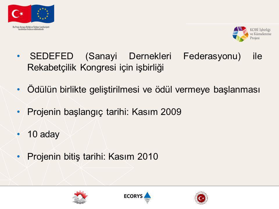 SEDEFED (Sanayi Dernekleri Federasyonu) ile Rekabetçilik Kongresi için işbirliği Ödülün birlikte geliştirilmesi ve ödül vermeye başlanması Projenin başlangıç tarihi: Kasım 2009 10 aday Projenin bitiş tarihi: Kasım 2010