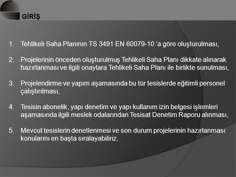 GİRİŞ 1.Tehlikeli Saha Planının TS 3491 EN 60079-10 'a göre oluşturulması, 2.Projelerinin önceden oluşturulmuş Tehlikeli Saha Planı dikkate alınarak hazırlanması ve ilgili onaylara Tehlikeli Saha Planı ile birlikte sunulması, 3.Projelendirme ve yapım aşamasında bu tür tesislerde eğitimli personel çalıştırılması, 4.Tesisin abonelik, yapı denetim ve yapı kullanım izin belgesi işlemleri aşamasında ilgili meslek odalarından Tesisat Denetim Raporu alınması, 5.Mevcut tesislerin denetlenmesi ve son durum projelerinin hazırlanması konularını en başta sıralayabiliriz.