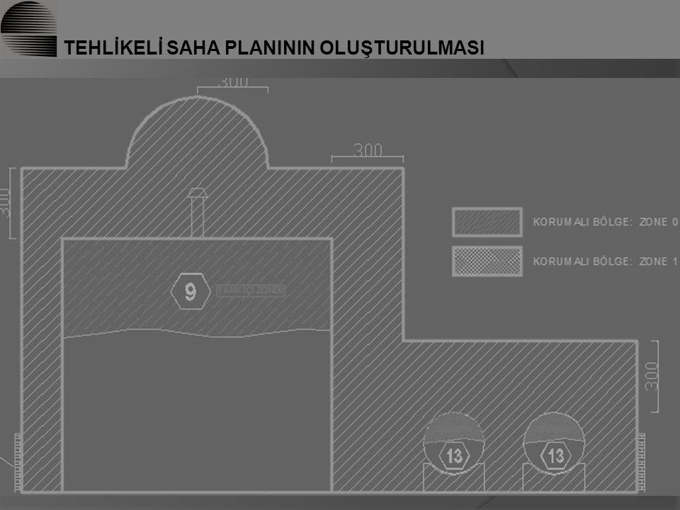 İnşaat ruhsatından önce tasarım aşamasında muhtemel patlayıcı ortam bulunan tesislerde Tehlikeli Saha Planı oluşturulmalı TS 3491 EN 60079-10 Yanıcı Gaz ortamlarda TS EN 60079-10-2 Yanıcı Toz ortamlarda