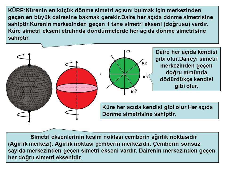 KÜRE:Kürenin en küçük dönme simetri açısını bulmak için merkezinden geçen en büyük dairesine bakmak gerekir.Daire her açıda dönme simetrisine sahiptir.Kürenin merkezinden geçen 1 tane simetri ekseni (doğrusu) vardır.