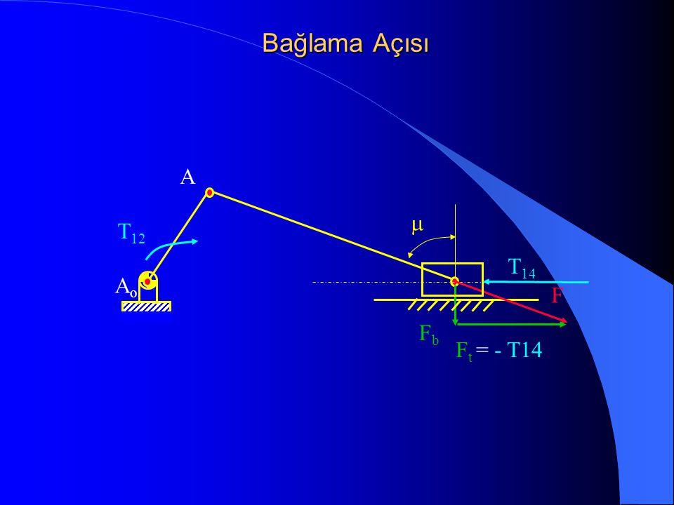 Bağlama Açısı AoAo A T 12 T 14 F F t = - T14 FbFb 