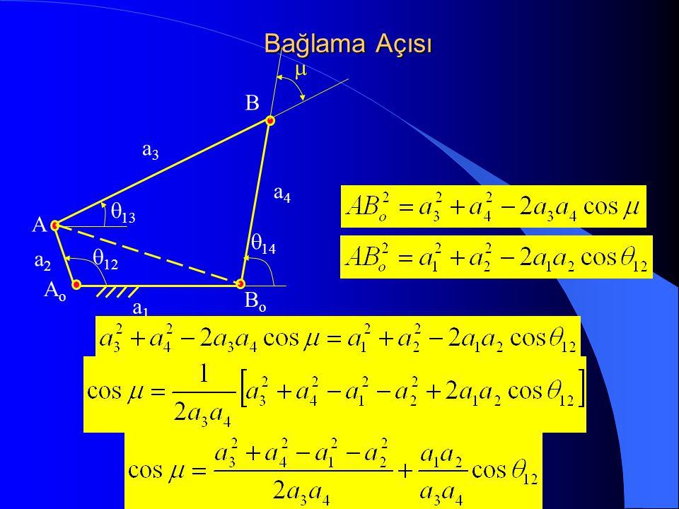 Bağlama Açısı AoAo A B BoBo  12  13  14  a1a1 a2a2 a3a3 a4a4