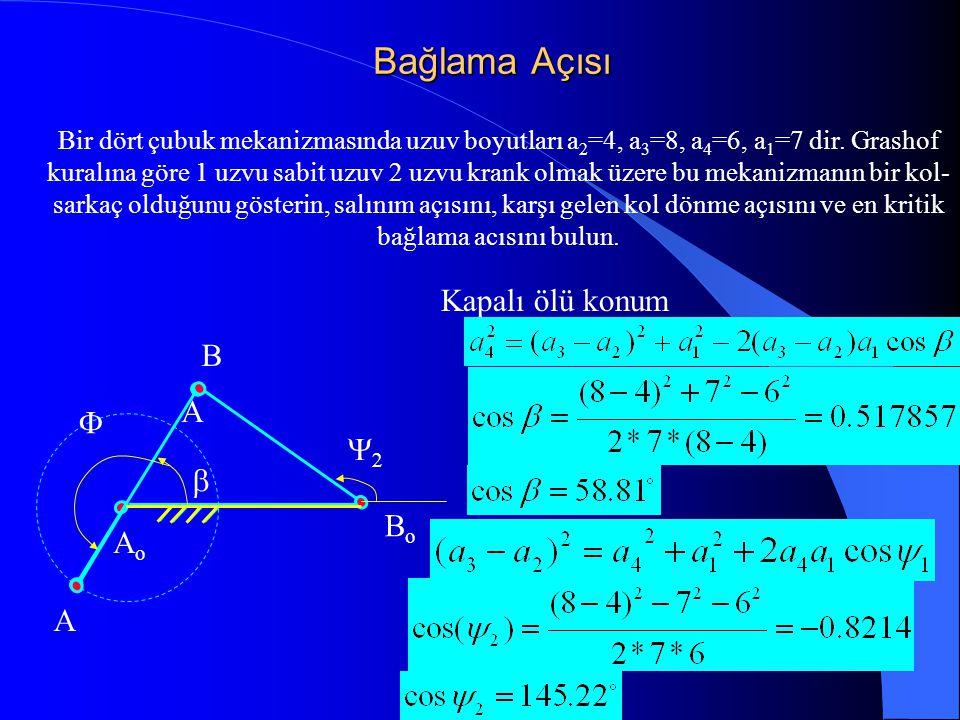 Bağlama Açısı Bir dört çubuk mekanizmasında uzuv boyutları a 2 =4, a 3 =8, a 4 =6, a 1 =7 dir. Grashof kuralına göre 1 uzvu sabit uzuv 2 uzvu krank ol