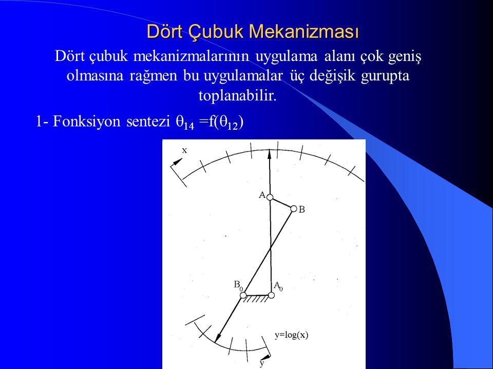 Dört çubuk mekanizmalarının uygulama alanı çok geniş olmasına rağmen bu uygulamalar üç değişik gurupta toplanabilir. 1- Fonksiyon sentezi  14 =f(  1