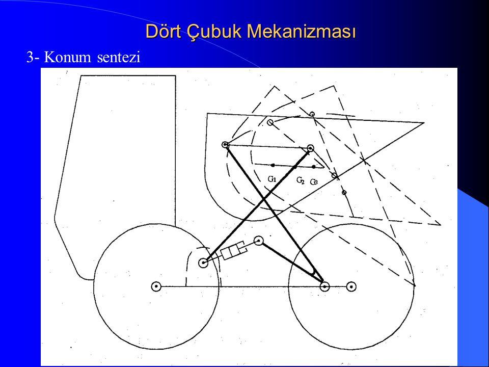 Dört Çubuk Mekanizması 3- Konum sentezi
