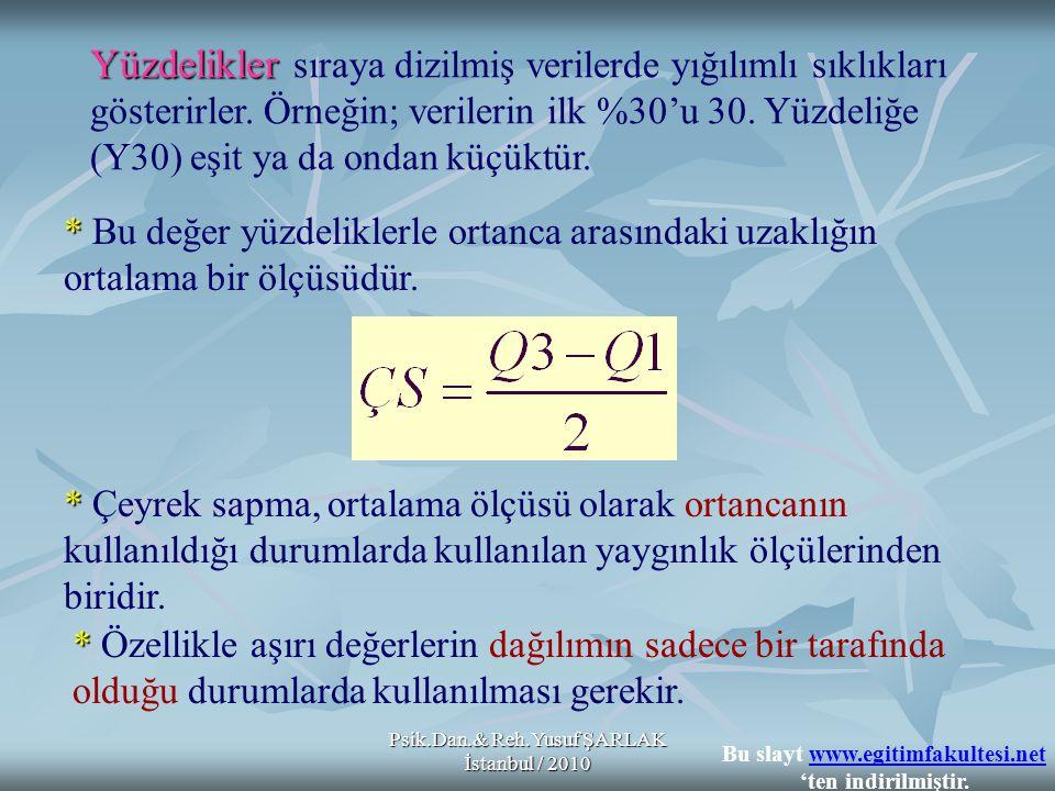 Psik.Dan.& Reh.Yusuf ŞARLAK İstanbul / 2010 2565 15,17,20,21,25,30,33,40,43,47,50,55,57,60,65,70,73,77,80,84 Q 3 : Üçüncü çeyrek (75.