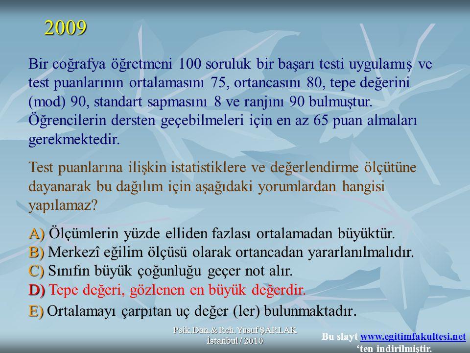Psik.Dan.& Reh.Yusuf ŞARLAK İstanbul / 2010 Bir coğrafya öğretmeni 100 soruluk bir başarı testi uygulamış ve test puanlarının ortalamasını 75, ortanca