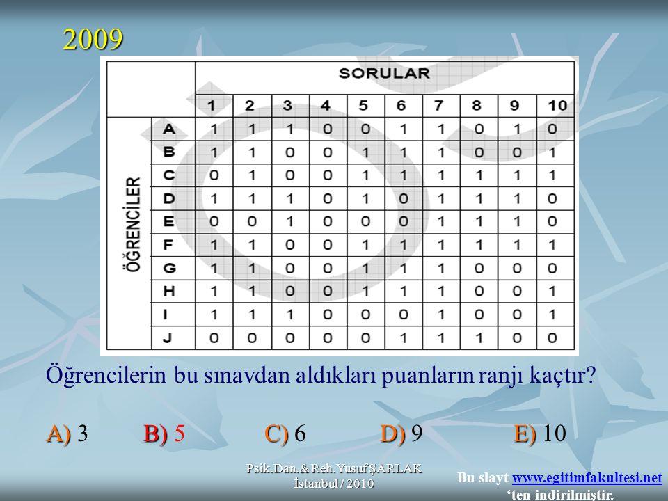 Psik.Dan.& Reh.Yusuf ŞARLAK İstanbul / 2010 Öğrencilerin bu sınavdan aldıkları puanların ranjı kaçtır? A)B) C)D)E) A) 3 B) 5 C) 6 D) 9 E) 10 2009 Bu s