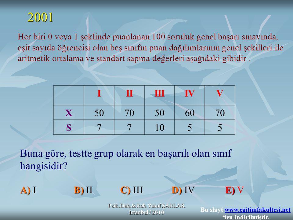 Psik.Dan.& Reh.Yusuf ŞARLAK İstanbul / 2010 Buna göre, testte grup olarak en başarılı olan sınıf hangisidir.