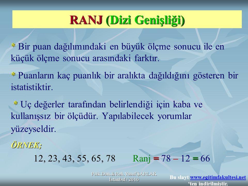 Psik.Dan.& Reh.Yusuf ŞARLAK İstanbul / 2010 Puan Aralığı Grup Orta Noktası Frekans Frekans 25 – 39322 40 – 54477 55 – 696215 70 – 84774 85 – 99922 == Ranj = 92 – 32 = 60 Ranjın Yorumlanması Ranjın Yorumlanması; * * Ranj değeri büyük olan grupların test sonuçları ranj değeri küçük olan grupları test sonuçlarından daha güvenilirdir.