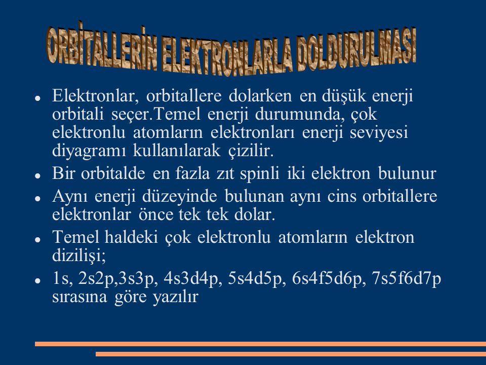 Elektronlar, orbitallere dolarken en düşük enerji orbitali seçer.Temel enerji durumunda, çok elektronlu atomların elektronları enerji seviyesi diyagra