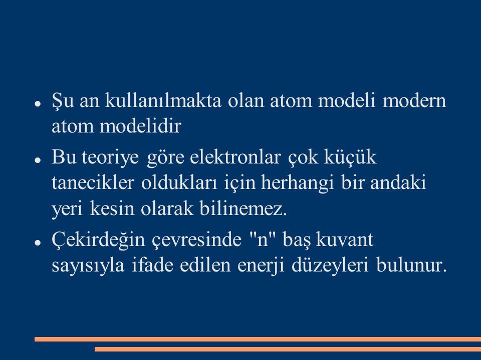 Şu an kullanılmakta olan atom modeli modern atom modelidir Bu teoriye göre elektronlar çok küçük tanecikler oldukları için herhangi bir andaki yeri kesin olarak bilinemez.
