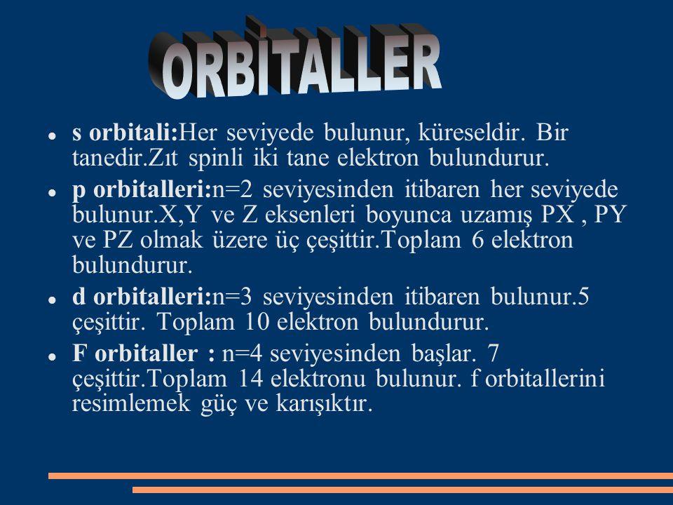 s orbitali:Her seviyede bulunur, küreseldir. Bir tanedir.Zıt spinli iki tane elektron bulundurur. p orbitalleri:n=2 seviyesinden itibaren her seviyede