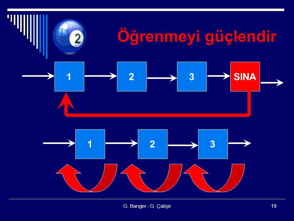 G. Banger - G. Çalışır19 Öğrenmeyi güçlendir 123SINA 123