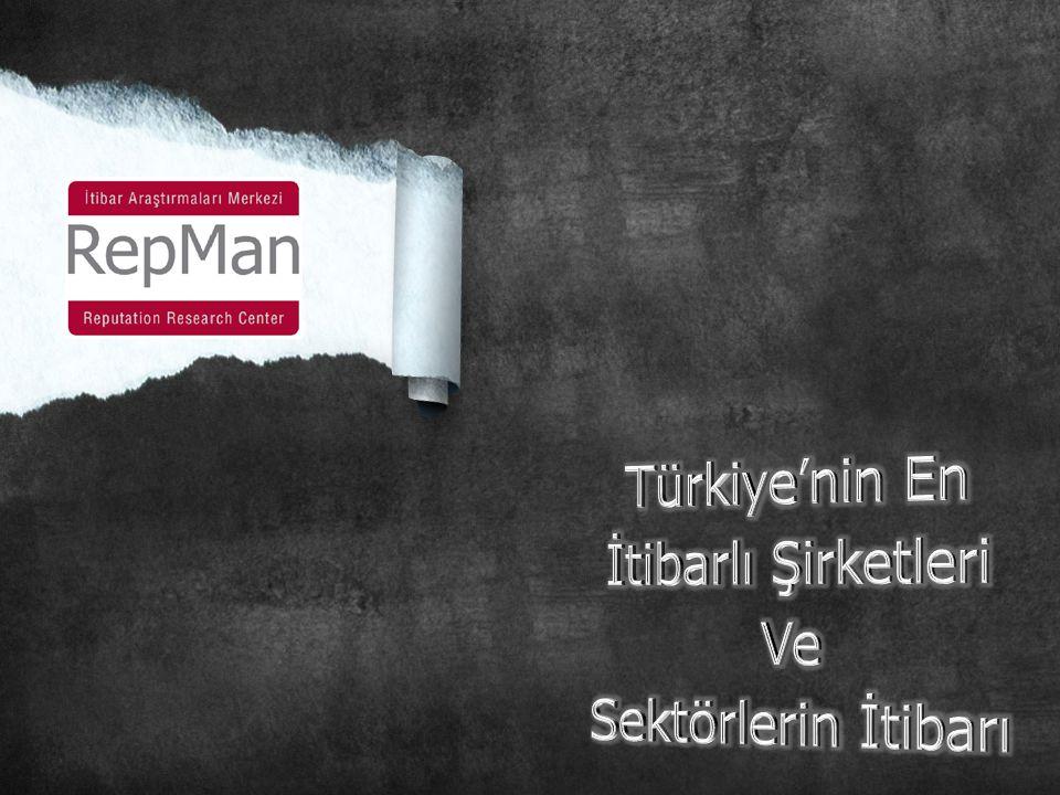 Araştırma Künyesi RepMan Türkiye İtibar Endeks Puanları, 2011 senesinde,  Türkiye halk geneli Türkiye'nin 7 coğrafi bölgesini temsilen 15 ilde yüz yüze görüşme yöntemi ile 13.247 kişi ile gerçekleştirilen görüşmeler baz alınarak hazırlanmıştır.