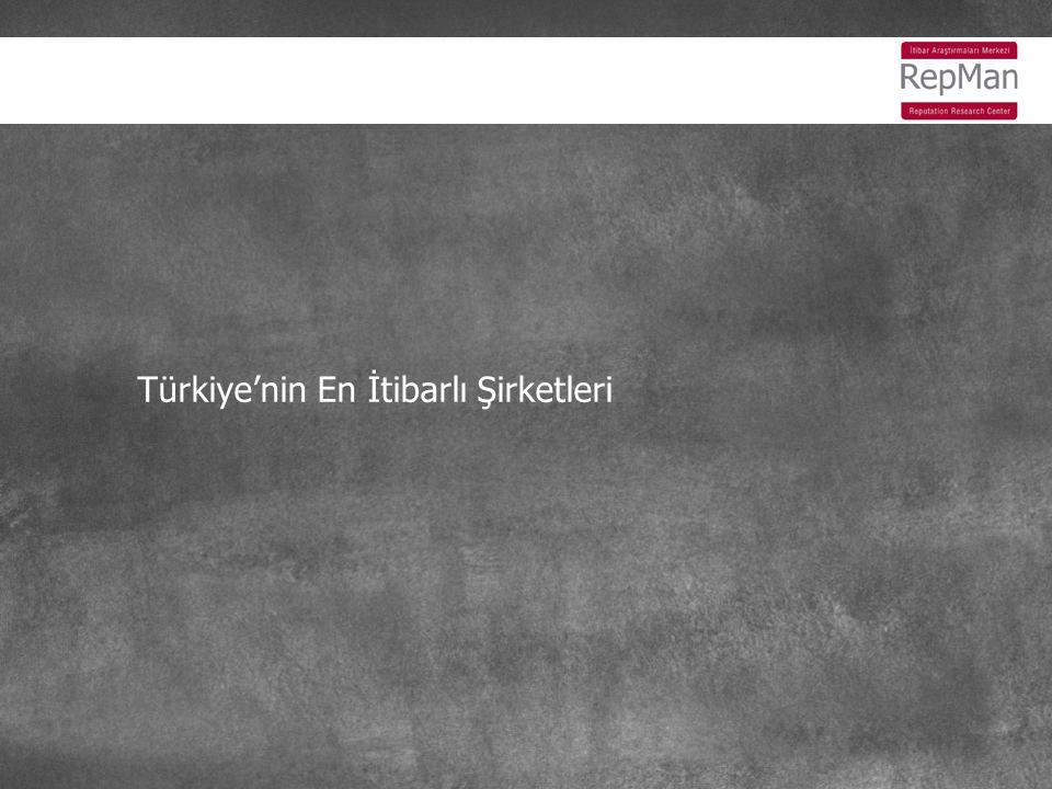 Türkiye'nin En İtibarlı Şirketleri