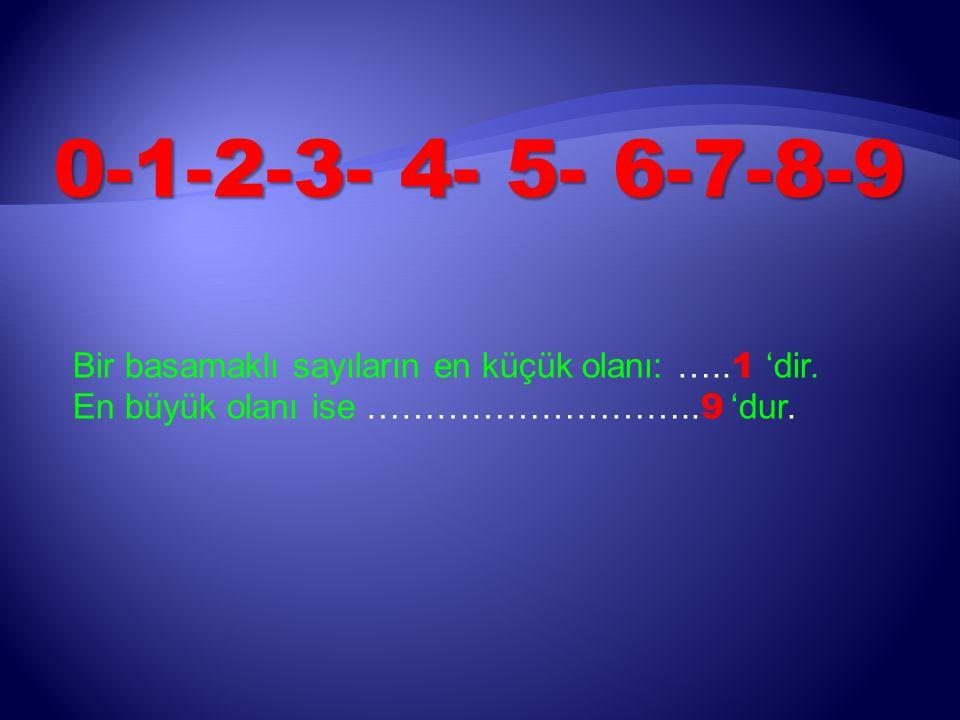 0-1-2-3- 4- 5- 6-7-8-9 Bir basamaklı sayıların en küçük olanı: ….. 1 ' dir. En büyük olanı ise ……………………….. 9 'dur.
