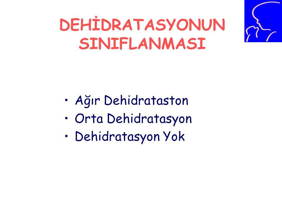 DEHİDRATASYONUN SINIFLANMASI Ağır Dehidrataston Orta Dehidratasyon Dehidratasyon Yok