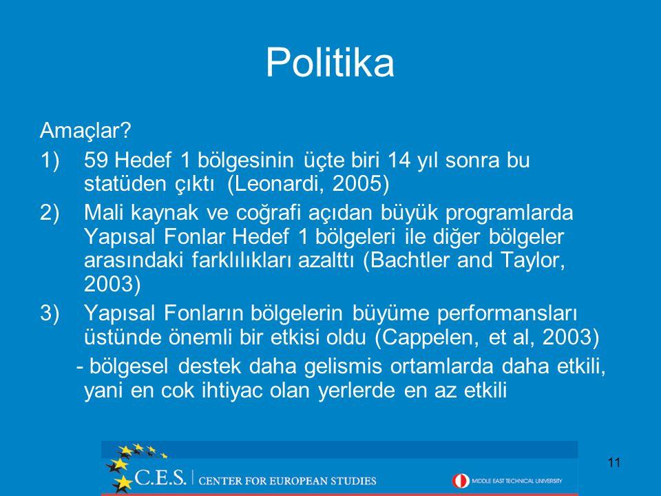 11 Politika Amaçlar.