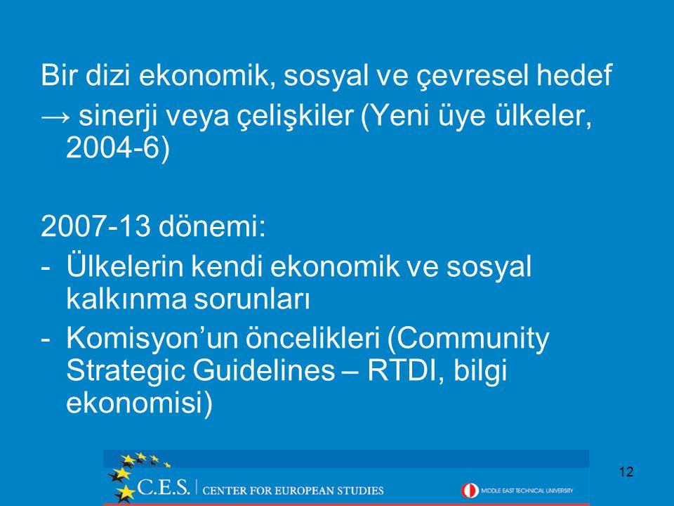 12 Bir dizi ekonomik, sosyal ve çevresel hedef → sinerji veya çelişkiler (Yeni üye ülkeler, 2004-6) 2007-13 dönemi: -Ülkelerin kendi ekonomik ve sosyal kalkınma sorunları -Komisyon'un öncelikleri (Community Strategic Guidelines – RTDI, bilgi ekonomisi)