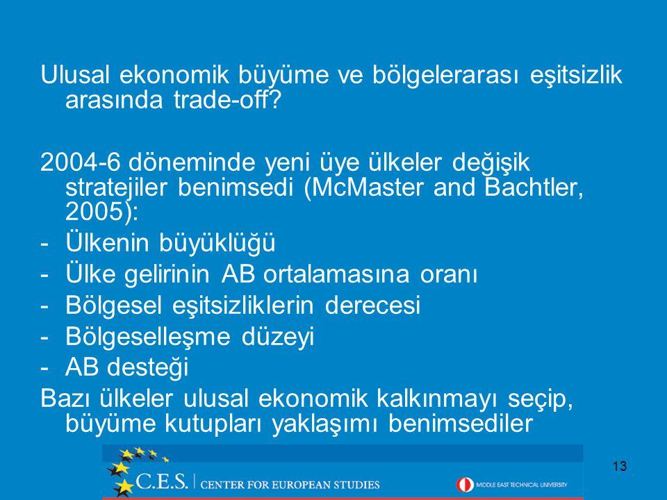 13 Ulusal ekonomik büyüme ve bölgelerarası eşitsizlik arasında trade-off.