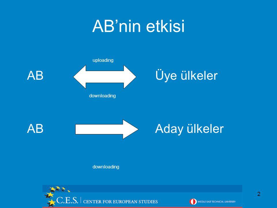 2 AB'nin etkisi uploading ABÜye ülkeler downloading ABAday ülkeler downloading