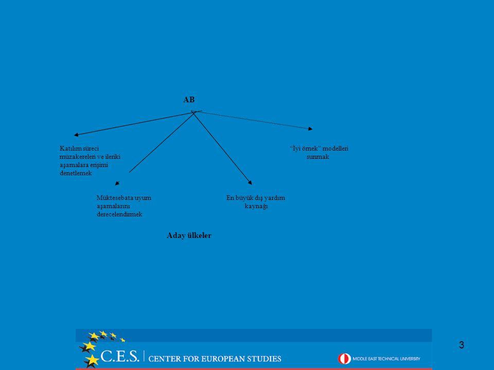 3 Katılım süreci müzakereleri ve ileriki aşamalara erişimi denetlemek Müktesebata uyum aşamalarını derecelendirmek En büyük dış yardım kaynağı İyi örnek modelleri sunmak AB Aday ülkeler