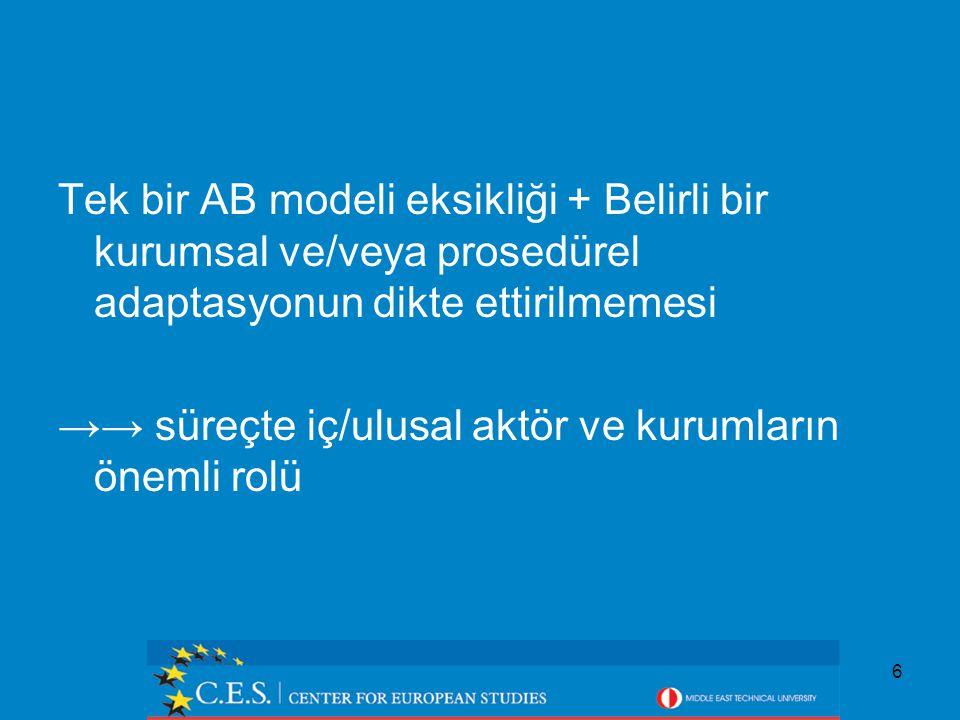 6 Tek bir AB modeli eksikliği + Belirli bir kurumsal ve/veya prosedürel adaptasyonun dikte ettirilmemesi →→ süreçte iç/ulusal aktör ve kurumların önemli rolü