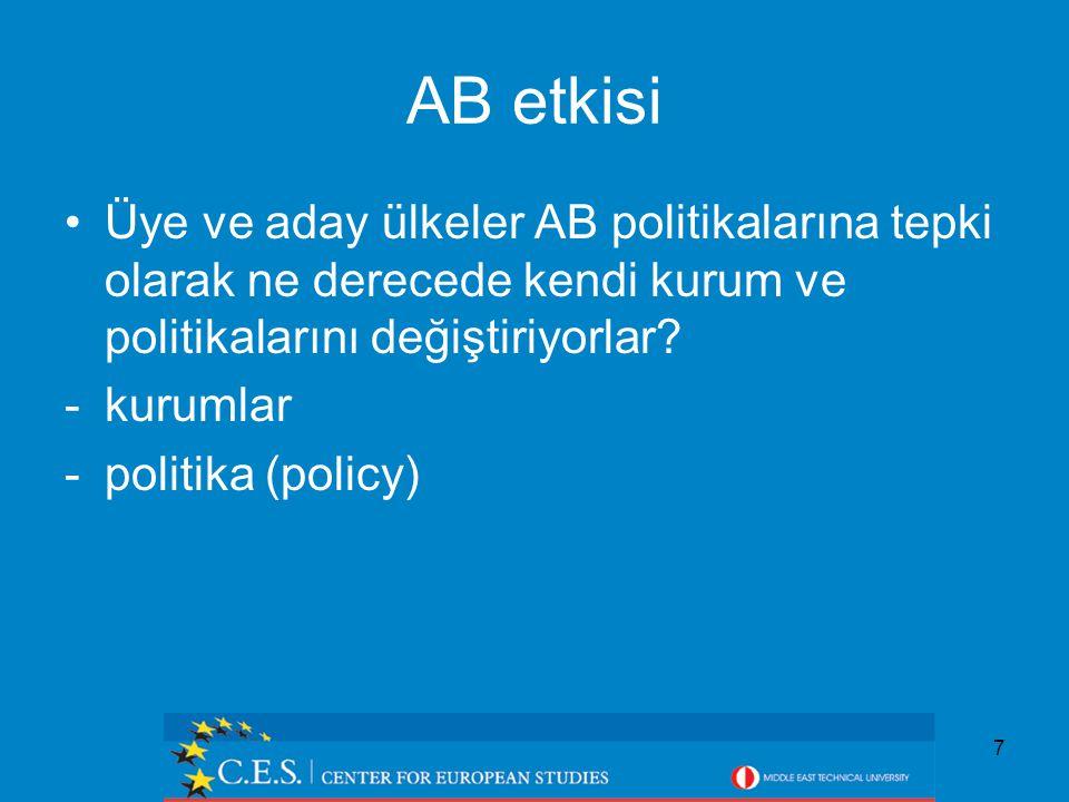 7 AB etkisi Üye ve aday ülkeler AB politikalarına tepki olarak ne derecede kendi kurum ve politikalarını değiştiriyorlar.
