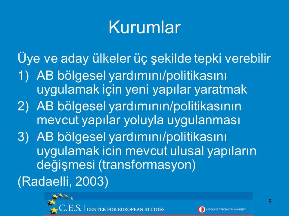 8 Kurumlar Üye ve aday ülkeler üç şekilde tepki verebilir 1)AB bölgesel yardımını/politikasını uygulamak için yeni yapılar yaratmak 2)AB bölgesel yardımının/politikasının mevcut yapılar yoluyla uygulanması 3)AB bölgesel yardımını/politikasını uygulamak icin mevcut ulusal yapıların değişmesi (transformasyon) (Radaelli, 2003)