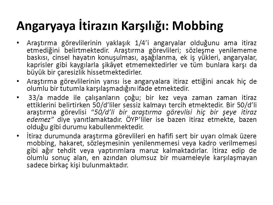 Angaryaya İtirazın Karşılığı: Mobbing Araştırma görevlilerinin yaklaşık 1/4'i angaryalar olduğunu ama itiraz etmediğini belirtmektedir.