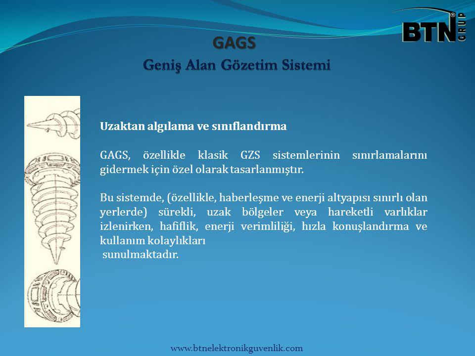 www.btnelektronikguvenlik.com BTN Elektronik Güvenlik İçerenköy Mh.