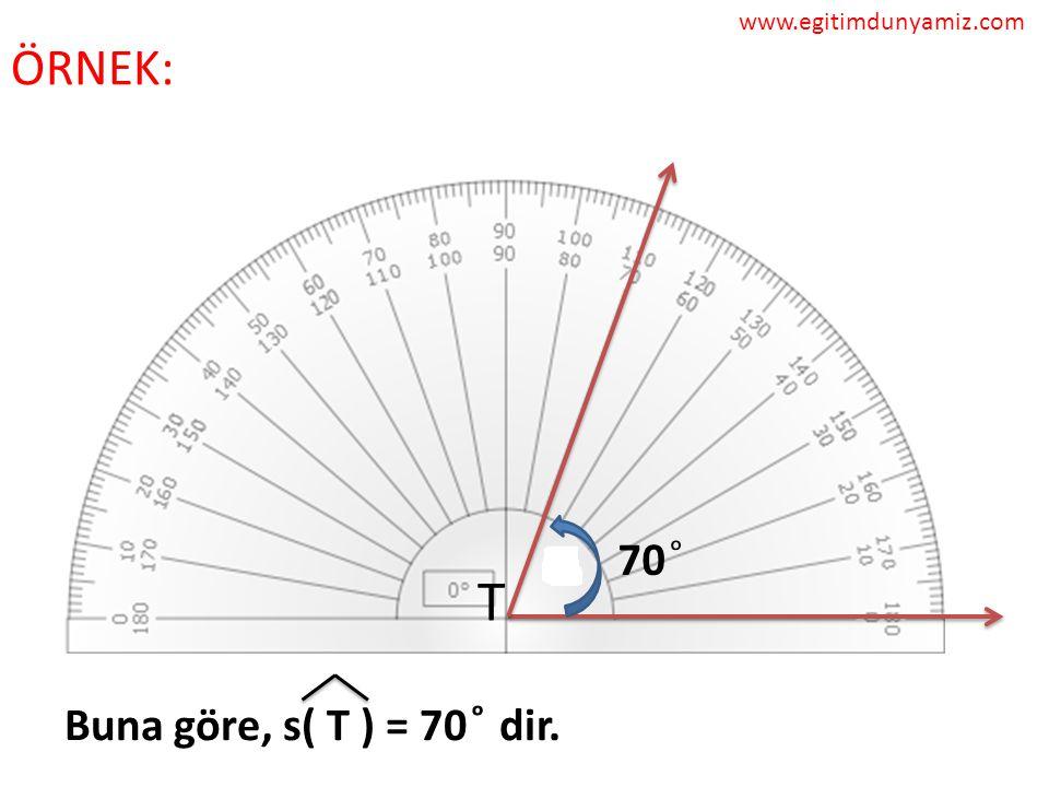 ÖRNEK: T 70 ͦ Buna göre, s( T ) = 70 ͦ dir. www.egitimdunyamiz.com
