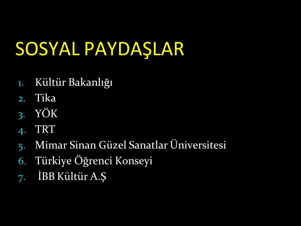 SOSYAL PAYDAŞLAR 1.Kültür Bakanlığı 2. Tika 3. YÖK 4.