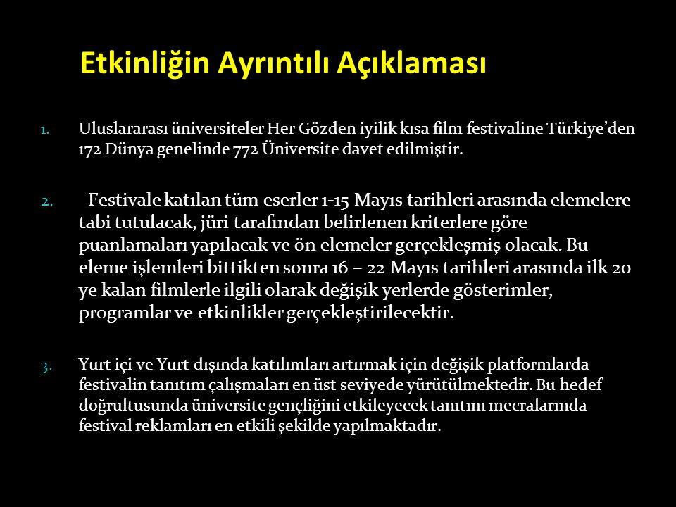 Etkinliğin Ayrıntılı Açıklaması 1. Uluslararası üniversiteler Her Gözden iyilik kısa film festivaline Türkiye'den 172 Dünya genelinde 772 Üniversite d